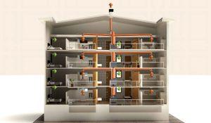 Mechanische Inatallatie Flatgebouw
